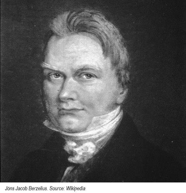 19th Century - Jöns Jacob Berzelius